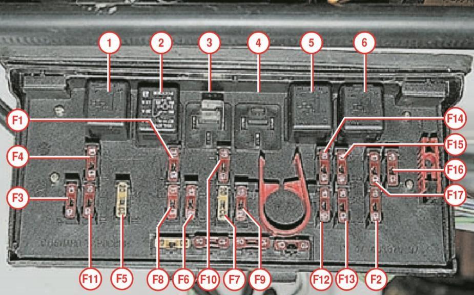 Предохранитель генератора ваз 2107 инжектор где находится – Блок предохранителей и реле ВАЗ 2107